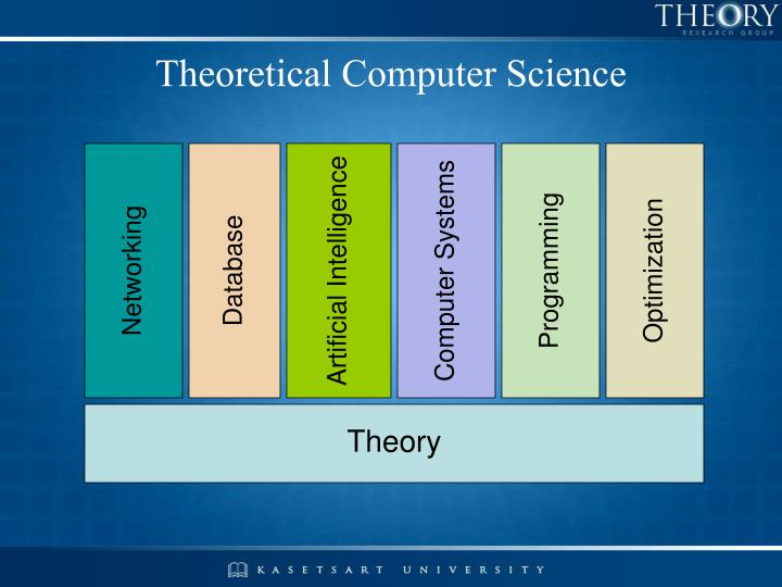 Theoretical computer science1