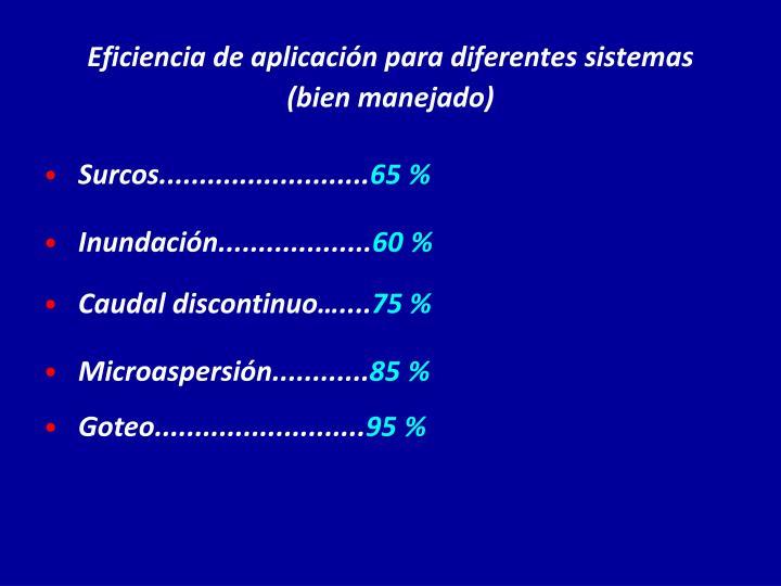 Eficiencia de aplicación para diferentes sistemas