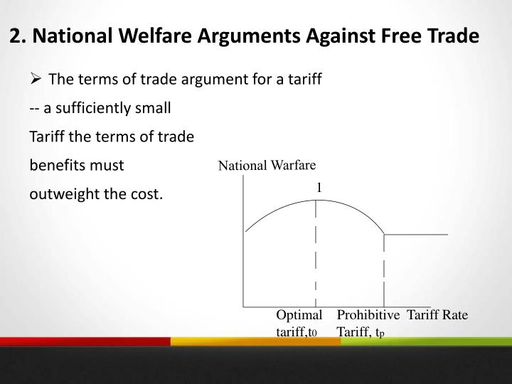2. National Welfare Arguments Against Free Trade