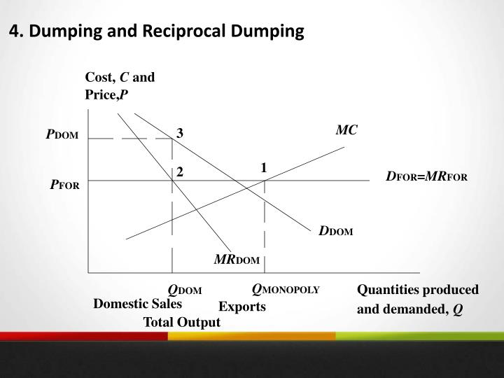 4. Dumping and Reciprocal Dumping