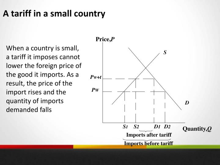 A tariff in a small country