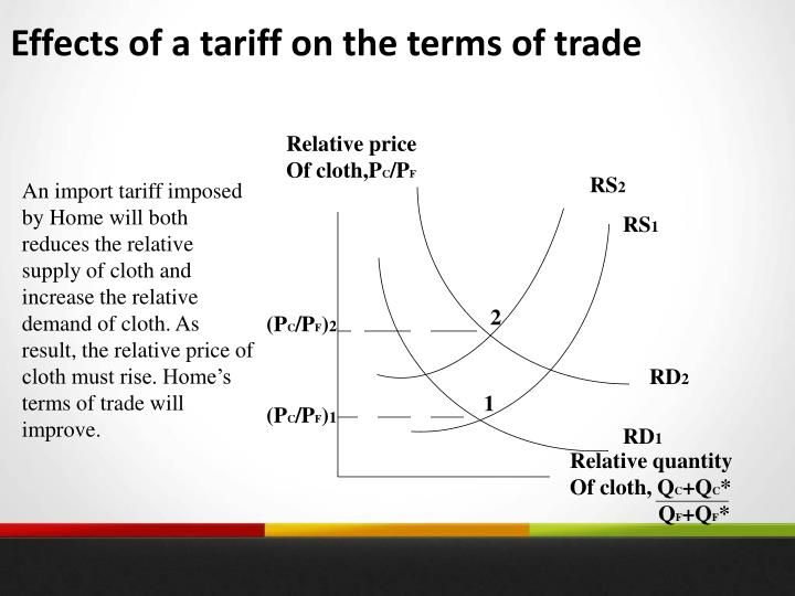 Effects of a tariff on the terms of trade