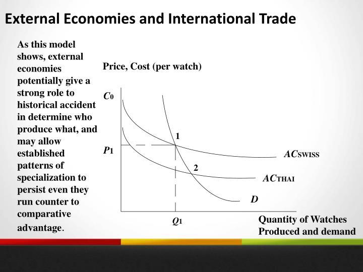 External Economies and International Trade
