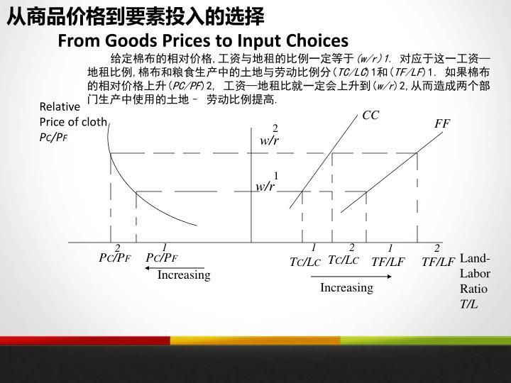 从商品价格到要素投入的选择