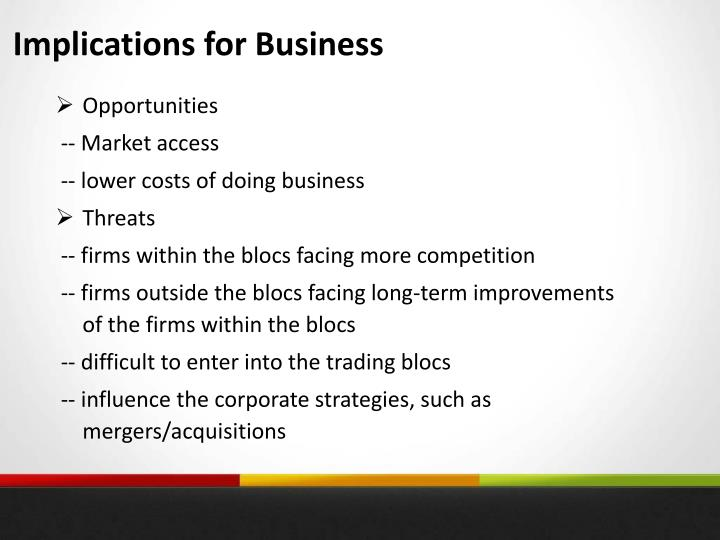 Implications for Business