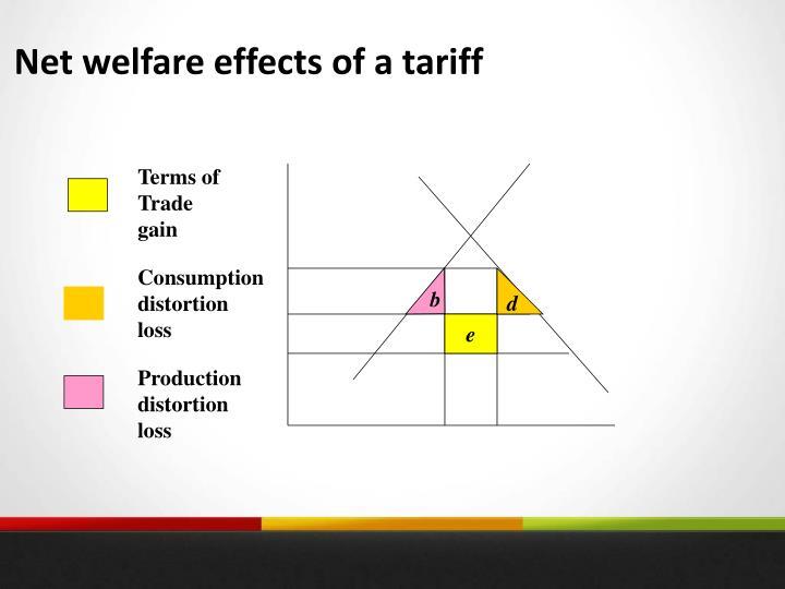 Net welfare effects of a tariff