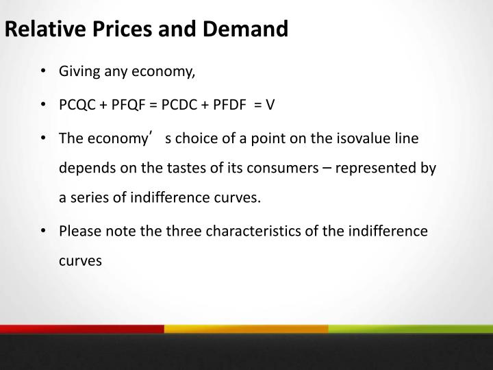 Relative Prices and Demand