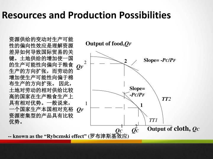 Resources and Production Possibilities