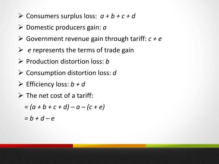 Consumers surplus loss: