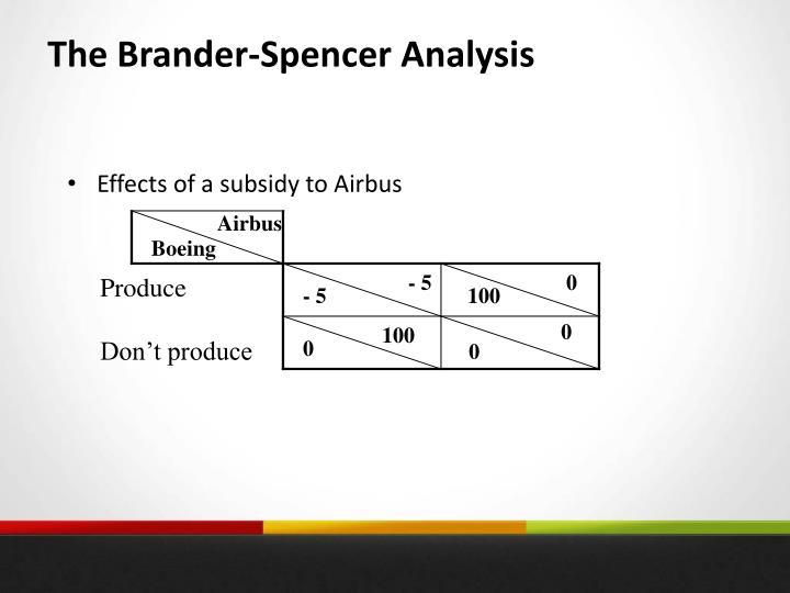 The Brander-Spencer Analysis