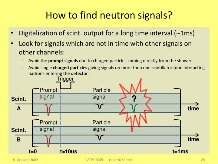 How to find neutron signals?