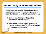 advertising and market share