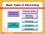 major types of advertising1