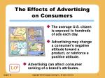 the effects of advertising on consumers