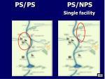 ps ps ps nps single facility