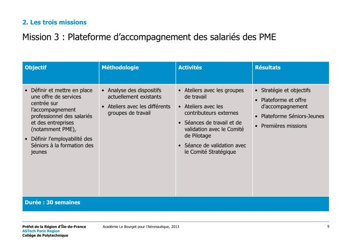 Mission 3 : Plateforme d'accompagnement des salariés des PME