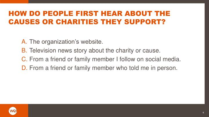 HOW DO PEOPLE FIRST HEAR ABOUT THE CAUSES OR CHARITIES THEY SUPPORT?