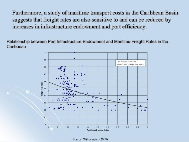Furthermore, a study of maritime transport costs in the Caribbean Basin suggests that freight rates are also sensitive to and can be reduced by increases in infrastructure endowment and port efficiency.