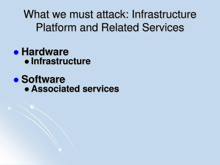 What we must attack: Infrastructure Platform and Related Services