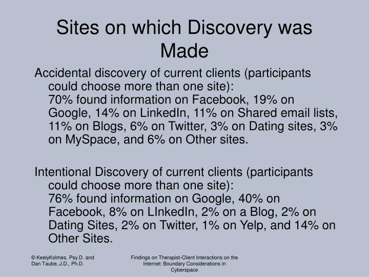 Sites on which Discovery was Made