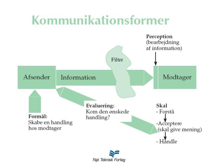 I det efterf lgende ses p tre forskellige indgangsvinkler i kommunikationen med medarbejderne