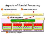 aspects of parallel processing