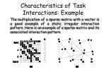 characteristics of task interactions example1