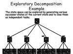 exploratory decomposition example1