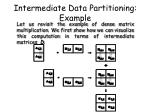 intermediate data partitioning example