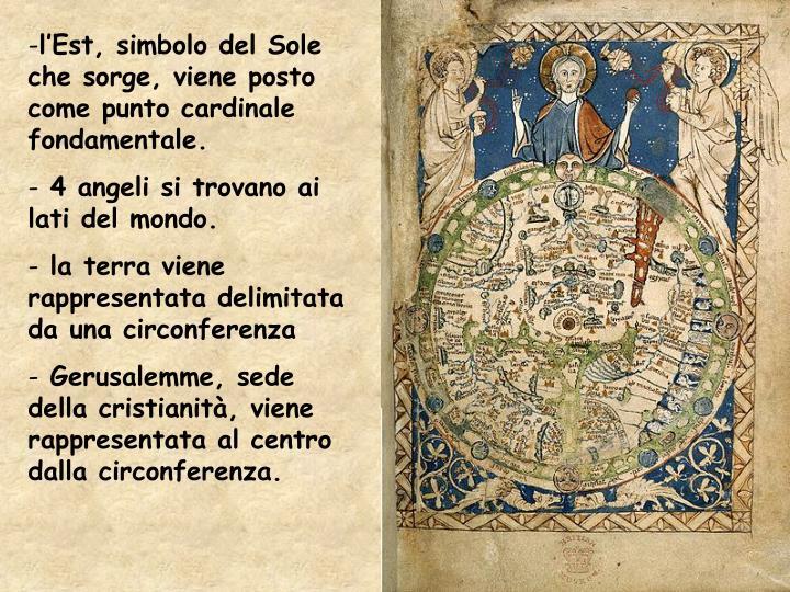 l'Est, simbolo del Sole che sorge, viene posto come punto cardinale fondamentale.