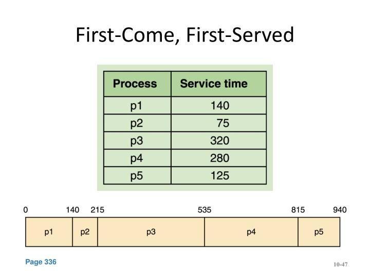 First-Come, First-Served