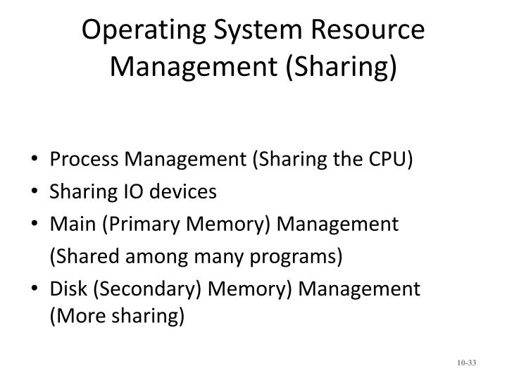 Operating System Resource Management (Sharing)