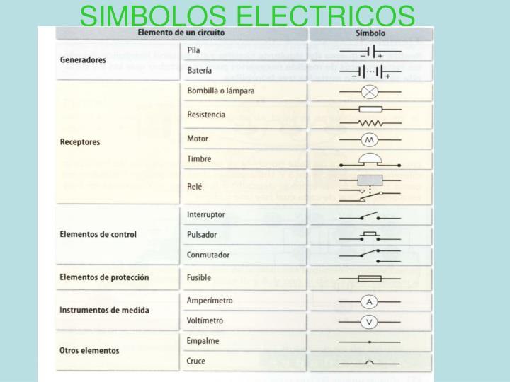 SIMBOLOS ELECTRICOS