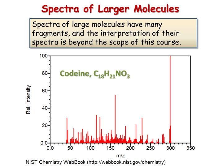 Spectra of Larger Molecules