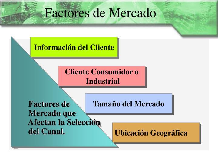 Información del Cliente
