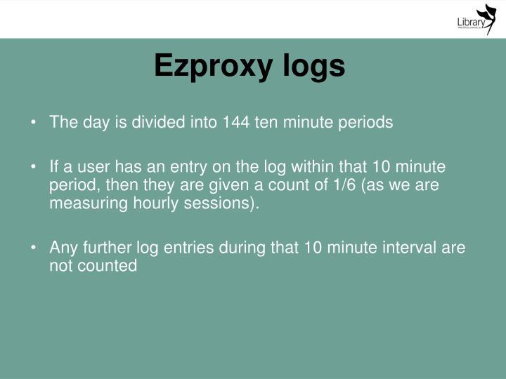 Ezproxy logs