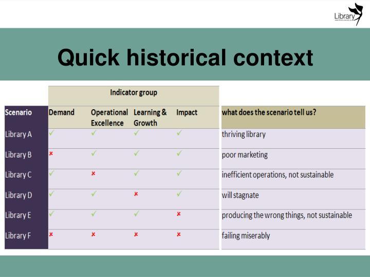 Quick historical context1