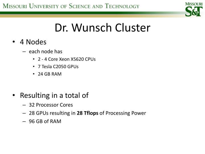 Dr. Wunsch Cluster