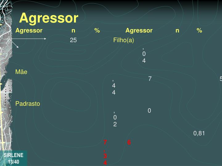 Agressor