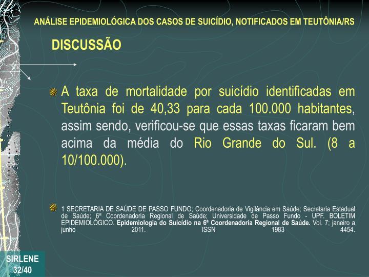 A taxa de mortalidade por suicídio identificadas em Teutônia foi de 40,33 para cada 100.000 habitantes