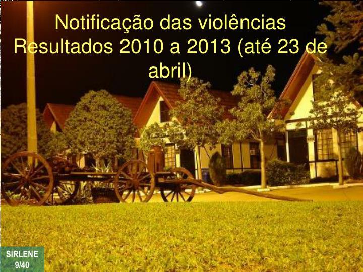 Notificação das violências