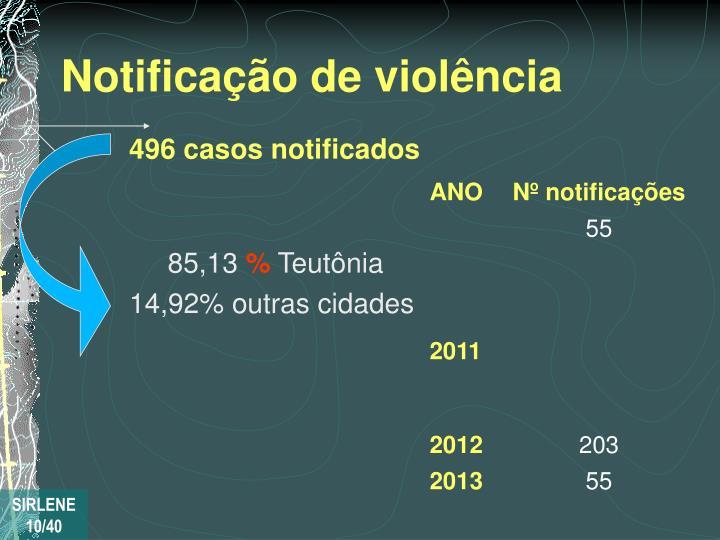 Notificação de violência