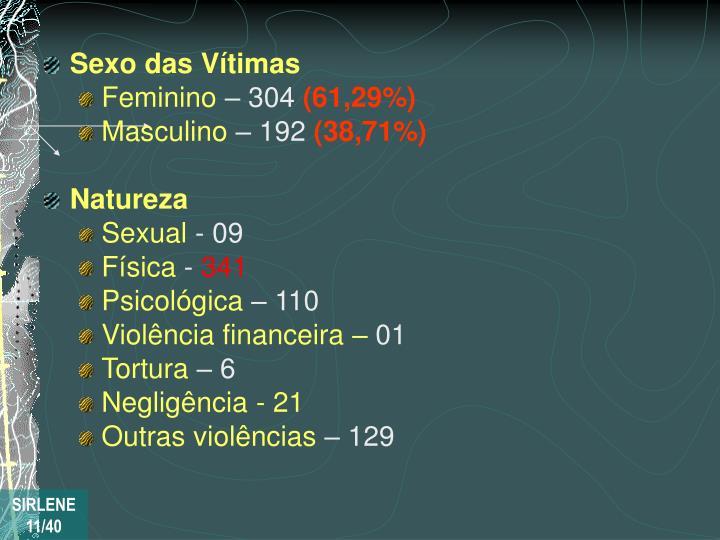 Sexo das Vítimas