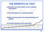the benefits of fast