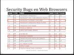 security bugs en web browsers
