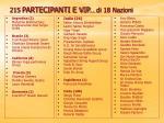 215 partecipanti e vip di 18 nazioni