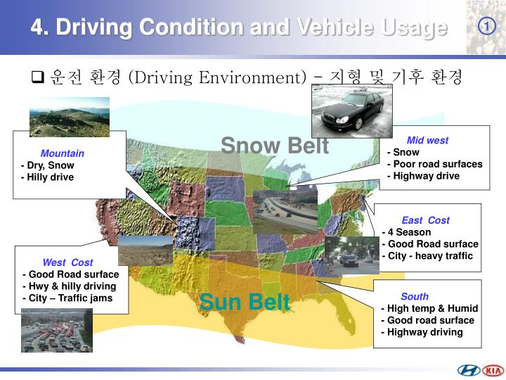 4 driving condition and vehicle usage