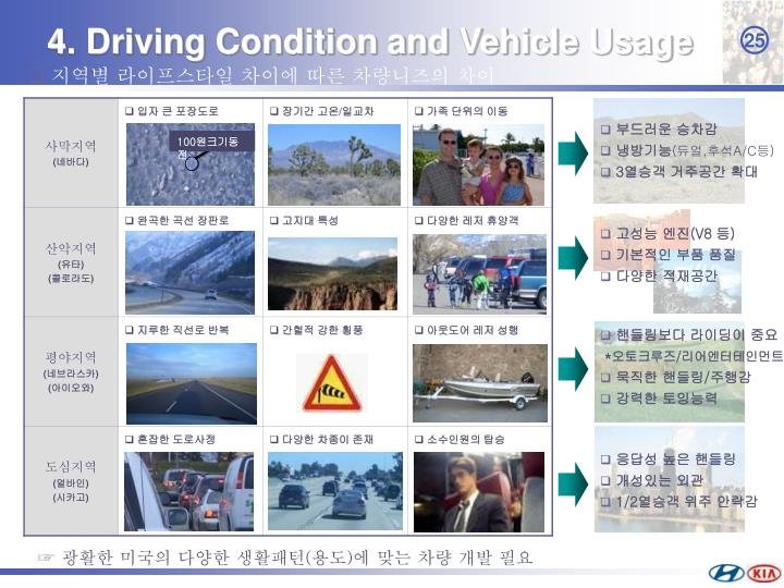 4. Driving Condition and Vehicle Usage