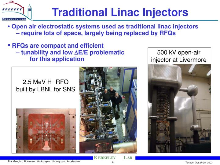 Traditional Linac Injectors