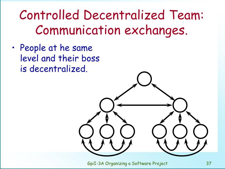 People at he same level and their boss is decentralized.